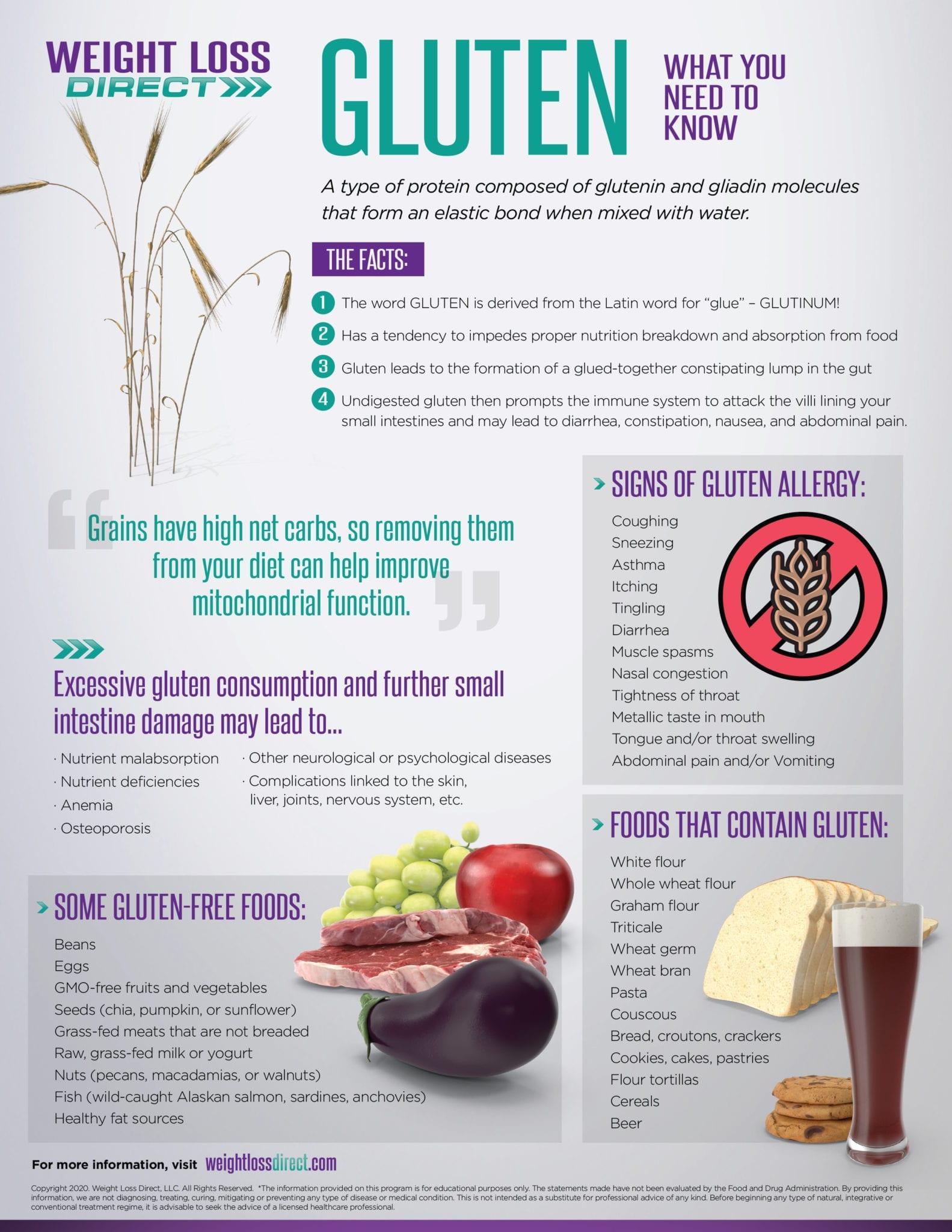 weight loss direct gluten